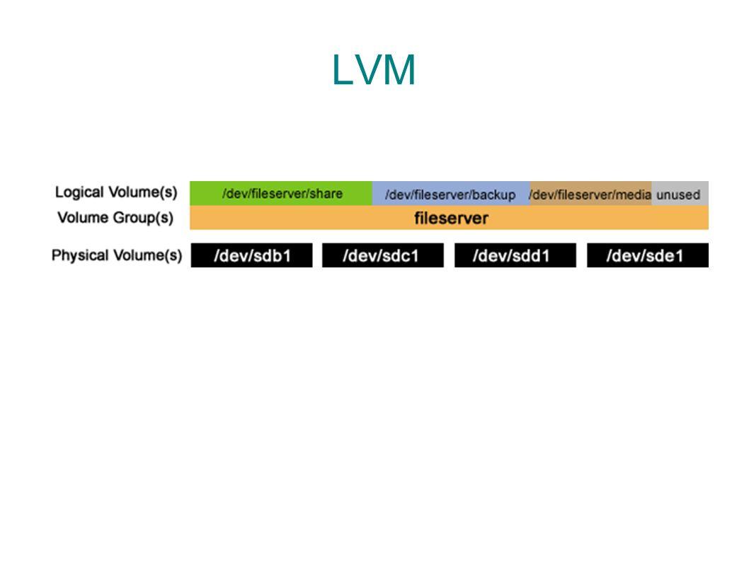 Gestion de LVM Avant d utiliser LVM, il faut partitionner les disques en type LVM.