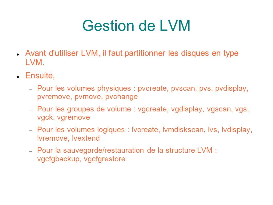 LVM TP