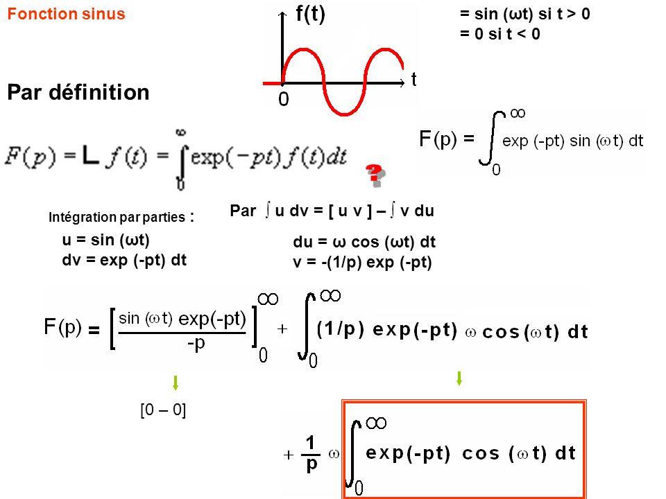 Fonction sinus= sin (ωt) si t > 0 = 0 si t < 0 Par définition Par u dv = [ u v ] – v du Intégration par parties : u = sin (ωt) dv = exp (-pt) dt du =