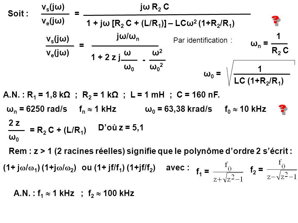 Soit : v s (jω) v e (jω) jω R 2 C 1 + jω [R 2 C + (L/R 1 )] – LCω 2 (1+R 2 /R 1 ) = ω n = LC (1+R 2 /R 1 ) 1 ω 0 = 1 R 2 C jω/ω n 1 + 2 z j ω0ω0 ω - ω