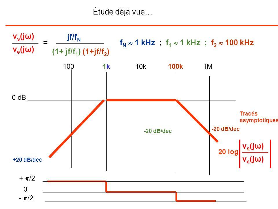(1+ jf/f 1 ) (1+jf/f 2 ) jf/f N v s (jω) v e (jω) = f N 1 kHz ; f 1 1 kHz ; f 2 100 kHz 1k1k10k100k1M100 0 dB 0 - /2 +20 dB/dec -20 dB/dec v s (jω) v