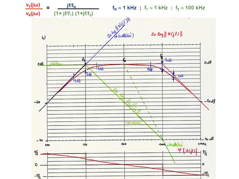 (1+ jf/f 1 ) (1+jf/f 2 ) jf/f N v s (jω) v e (jω) = f N 1 kHz ; f 1 1 kHz ; f 2 100 kHz