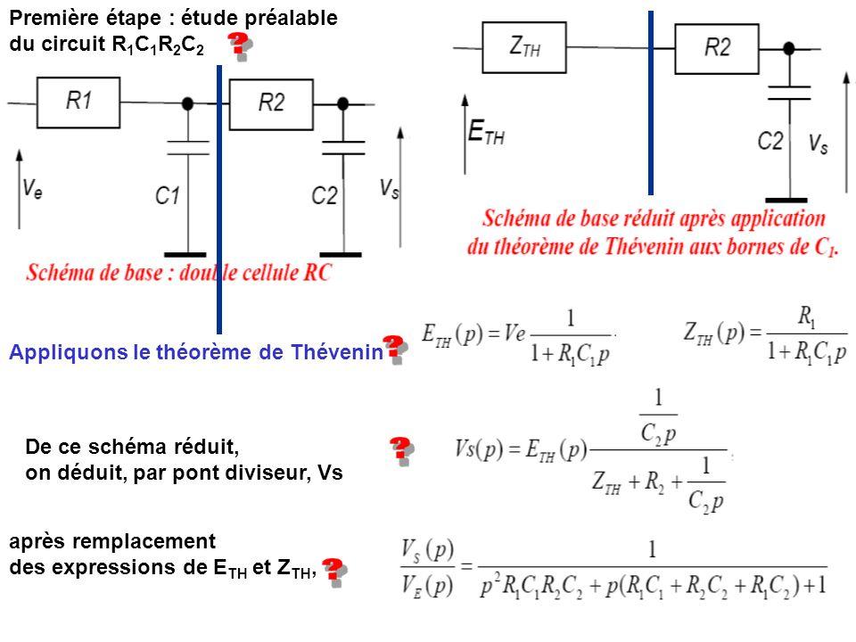 après remplacement des expressions de E TH et Z TH, Première étape : étude préalable du circuit R 1 C 1 R 2 C 2 De ce schéma réduit, on déduit, par po