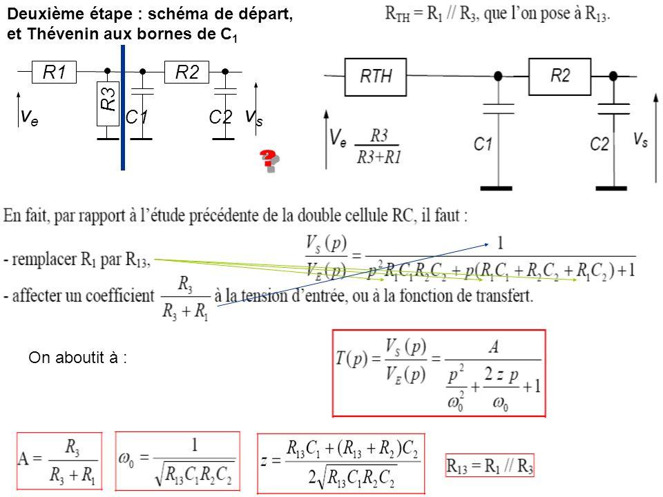 Deuxième étape : schéma de départ, et Thévenin aux bornes de C 1 vsvs R1 C1 R2 C2 veve R3 On aboutit à :