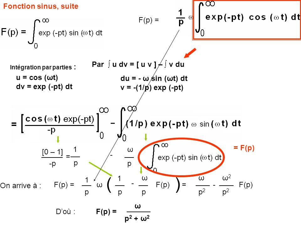 Fonction sinus, suite Par u dv = [ u v ] – v du Intégration par parties : u = cos (ωt) dv = exp (-pt) dt du = - ω sin (ωt) dt v = -(1/p) exp (-pt) [0