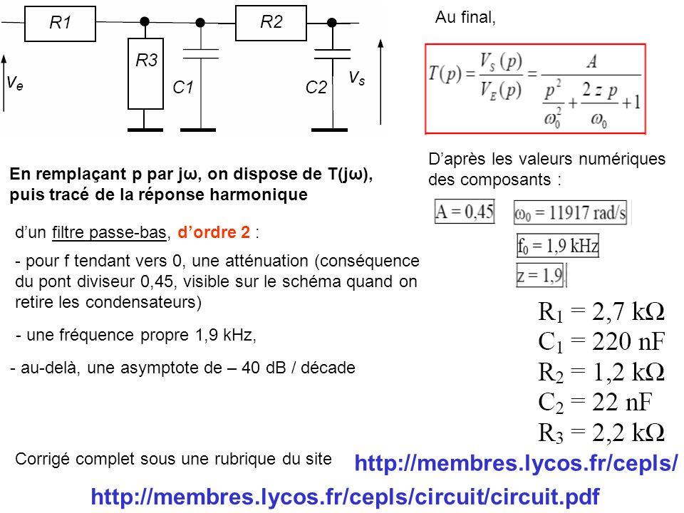 dun filtre passe-bas, dordre 2 : - pour f tendant vers 0, une atténuation (conséquence du pont diviseur 0,45, visible sur le schéma quand on retire le