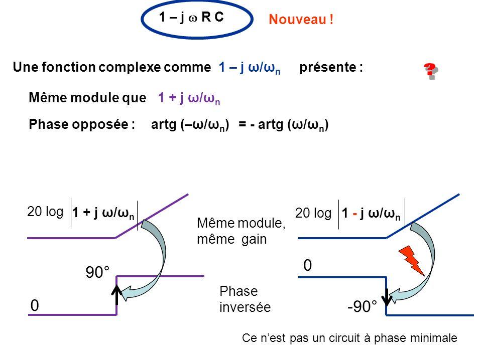 Nouveau ! Une fonction complexe comme 1 – j ω/ω n présente : 1 + j ω/ω n Même module que Phase opposée :artg (–ω/ω n )= - artg (ω/ω n ) Phase inversée