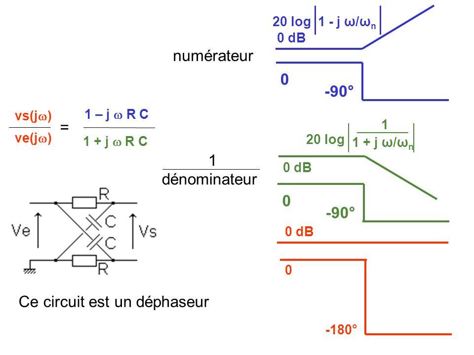 1 - j ω/ω n 0 -90° 20 log 1 + j R C 1 – j R C ve(j ) vs(j ) = 0 -90° 0 -180° 1 + j ω/ω n 20 log 1 numérateur dénominateur 1 0 dB Ce circuit est un dép