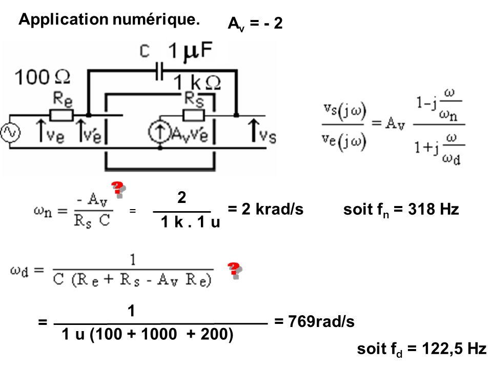 Application numérique. = A v = - 2 2 1 k. 1 u = 2 krad/s soit f n = 318 Hz = 1 1 u (100 + 1000 + 200) = 769rad/s soit f d = 122,5 Hz