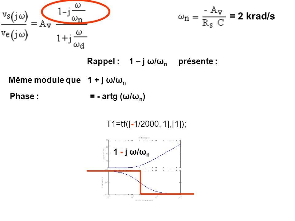 Rappel :1 – j ω/ω n présente : 1 + j ω/ω n Même module que Phase := - artg (ω/ω n ) T1=tf([-1/2000, 1],[1]); = 2 krad/s 1 - j ω/ω n