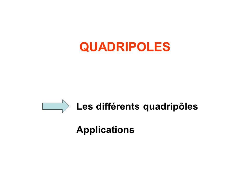 Les différents quadripôles Applications QUADRIPOLES