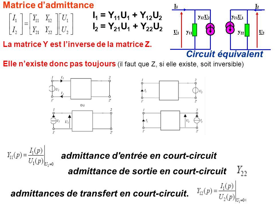 La matrice Y est linverse de la matrice Z. Elle nexiste donc pas toujours (il faut que Z, si elle existe, soit inversible) admittance d'entrée en cour