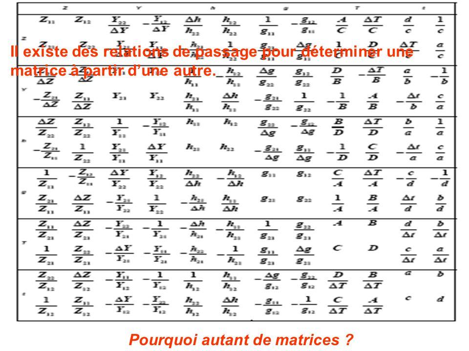 Pourquoi autant de matrices ? Il existe des relations de passage pour déterminer une matrice à partir dune autre.