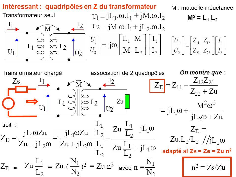 Intéressant : quadripôles en Z du transformateur Transformateur seul association de 2 quadripôlesTransformateur chargé On montre que : adapté si Zs =