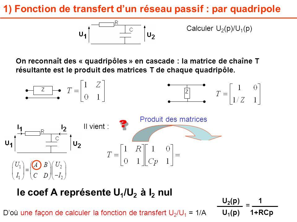 On reconnaît des « quadripôles » en cascade : la matrice de chaîne T résultante est le produit des matrices T de chaque quadripôle. Z le coef A représ