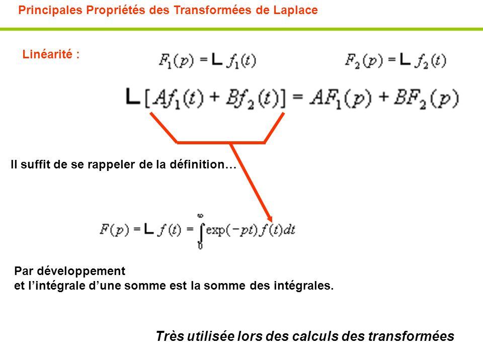 Principales Propriétés des Transformées de Laplace Linéarité : Par développement et lintégrale dune somme est la somme des intégrales. Très utilisée l