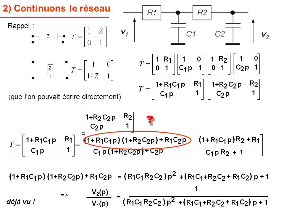 2) Continuons le réseau Z Z (que lon pouvait écrire directement) = V 2 (p) V 1 (p) 1 = => Rappel : déjà vu !