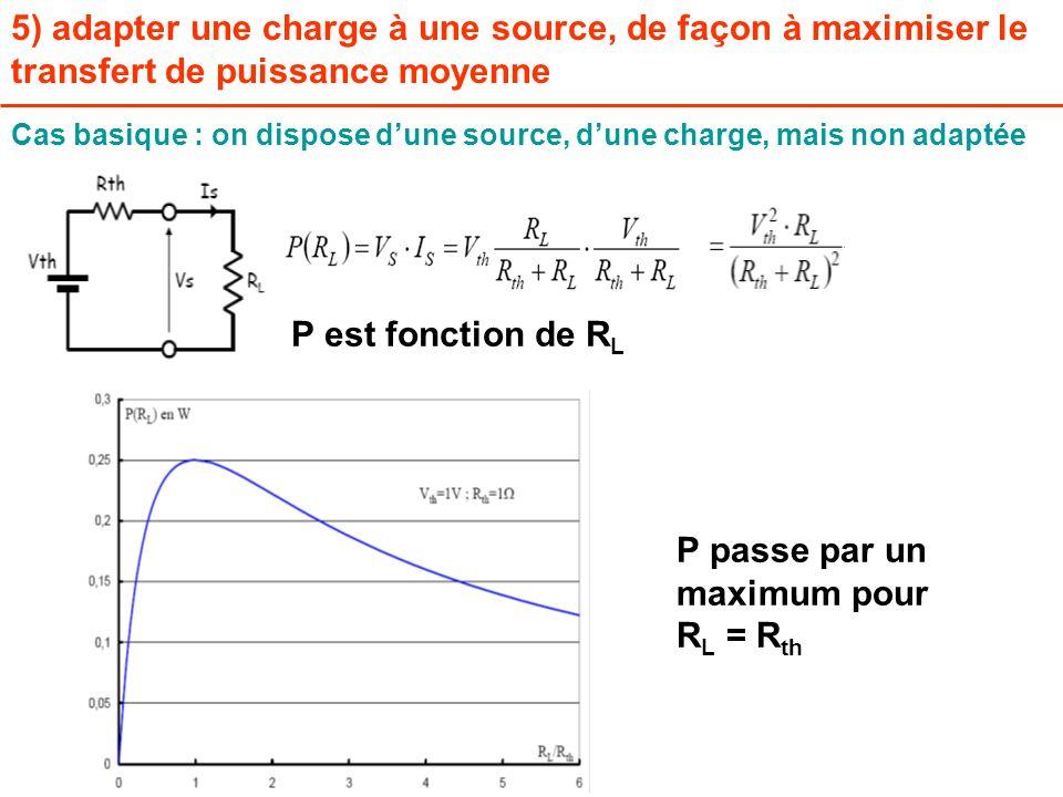 5) adapter une charge à une source, de façon à maximiser le transfert de puissance moyenne Cas basique : on dispose dune source, dune charge, mais non