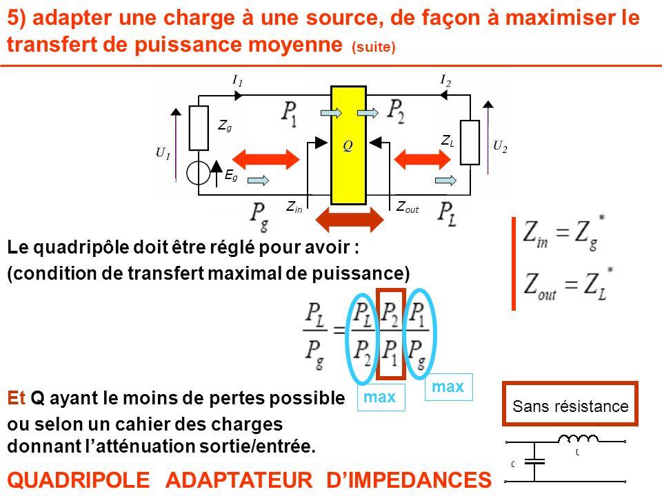 5) adapter une charge à une source, de façon à maximiser le transfert de puissance moyenne (suite) Le quadripôle doit être réglé pour avoir : (conditi
