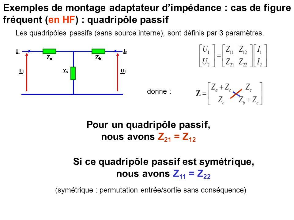 Exemples de montage adaptateur dimpédance : cas de figure fréquent (en HF) : quadripôle passif Pour un quadripôle passif, nous avons Z 21 = Z 12 Les q