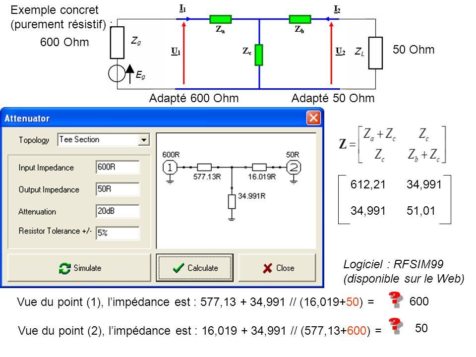 Exemple concret (purement résistif) : 600 Ohm 50 Ohm Adapté 600 OhmAdapté 50 Ohm 612,2134,991 51,01 Vue du point (1), limpédance est : 577,13 + 34,991