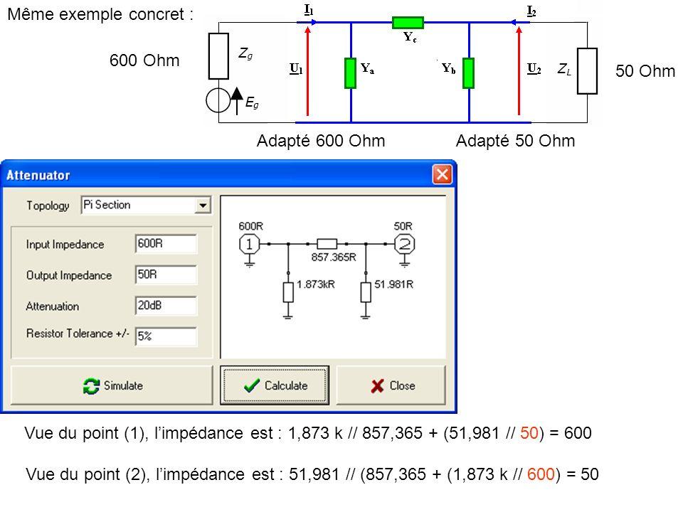 Même exemple concret : 600 Ohm 50 Ohm Adapté 600 OhmAdapté 50 Ohm Vue du point (1), limpédance est : 1,873 k // 857,365 + (51,981 // 50) = 600 Vue du