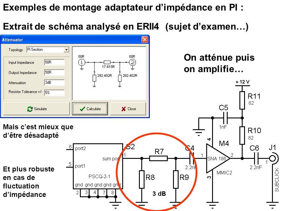 Exemples de montage adaptateur dimpédance en PI : Extrait de schéma analysé en ERII4 (sujet dexamen…) On atténue puis on amplifie… Mais cest mieux que