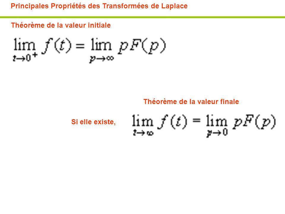 Principales Propriétés des Transformées de Laplace Théorème de la valeur initiale Théorème de la valeur finale Si elle existe,
