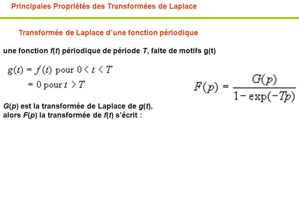 Principales Propriétés des Transformées de Laplace Transformée de Laplace dune fonction périodique G(p) est la transformée de Laplace de g(t), alors F