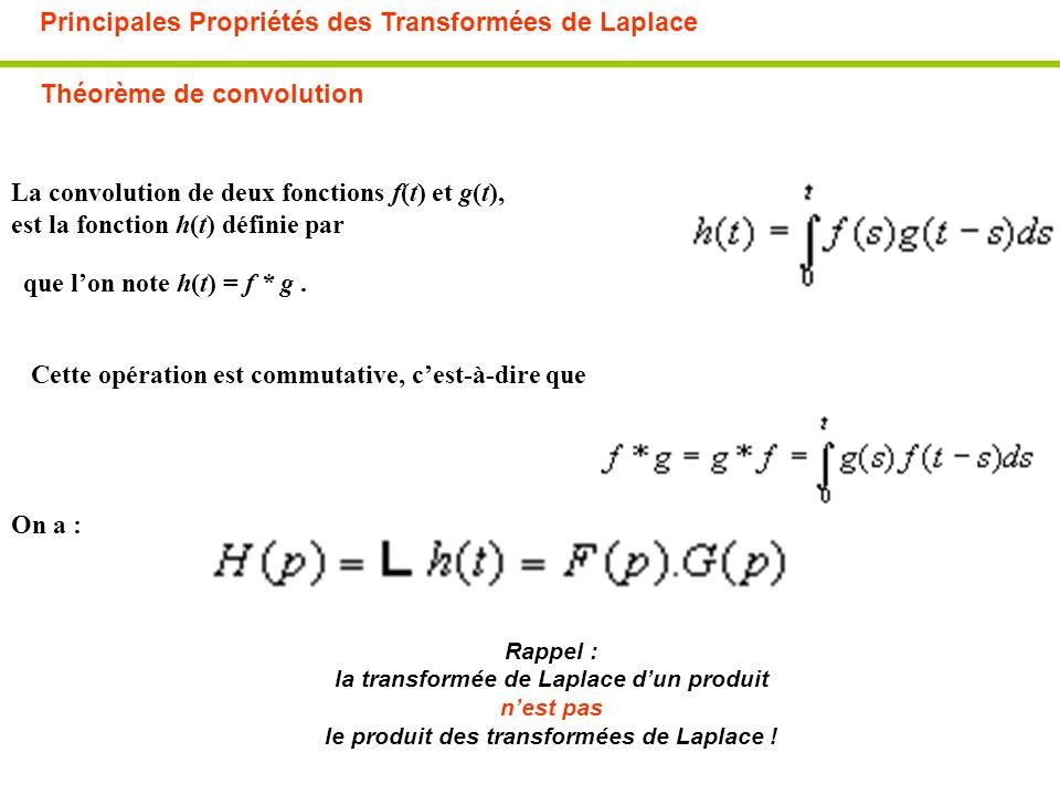 Principales Propriétés des Transformées de Laplace Théorème de convolution La convolution de deux fonctions f(t) et g(t), est la fonction h(t) définie