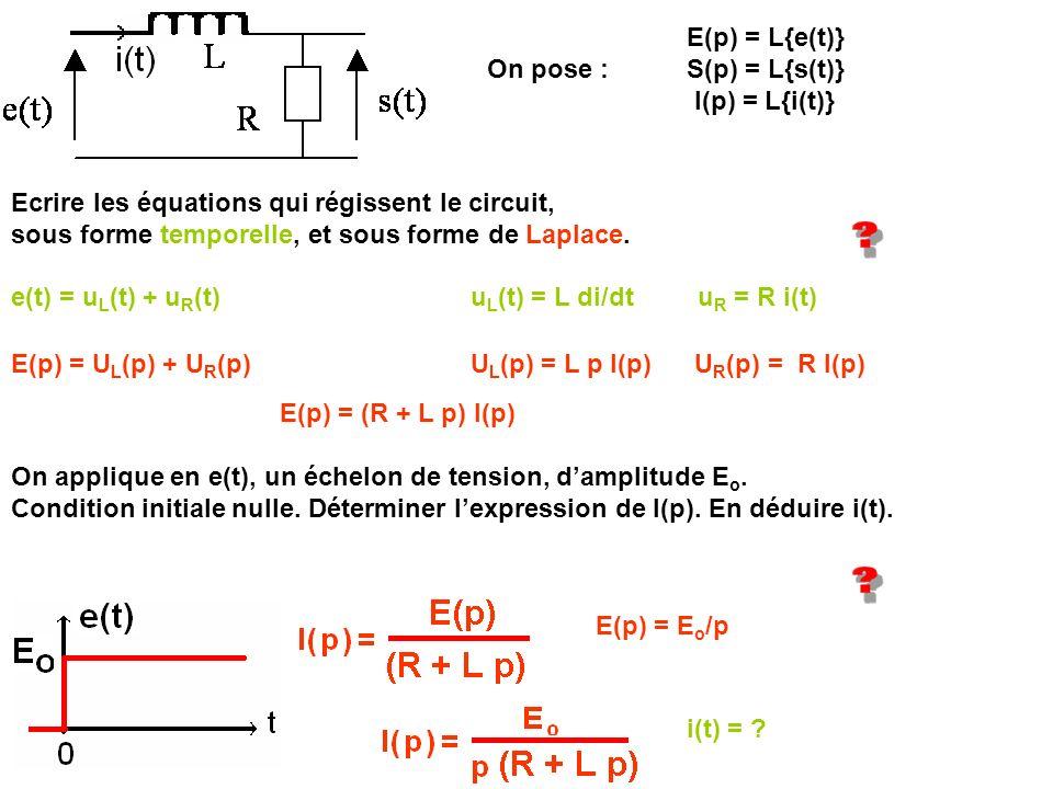 On pose : Ecrire les équations qui régissent le circuit, sous forme temporelle, et sous forme de Laplace. On applique en e(t), un échelon de tension,