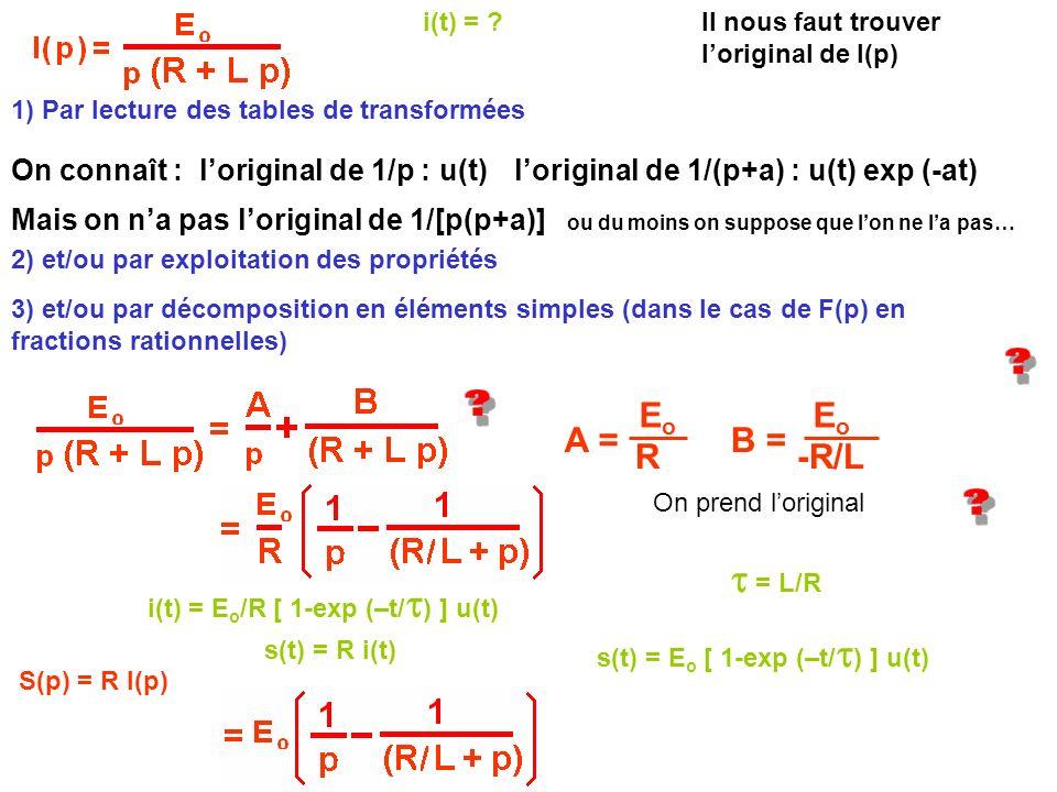 Il nous faut trouver loriginal de I(p) 1) Par lecture des tables de transformées On connaît : loriginal de 1/p : u(t)loriginal de 1/(p+a) : u(t) exp (