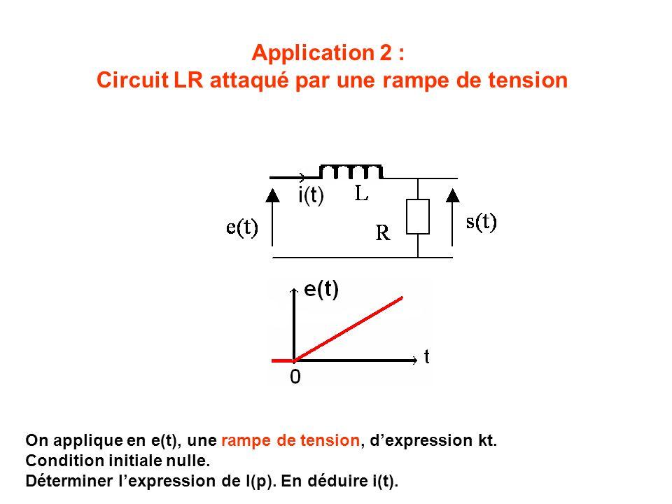 Application 2 : Circuit LR attaqué par une rampe de tension On applique en e(t), une rampe de tension, dexpression kt. Condition initiale nulle. Déter