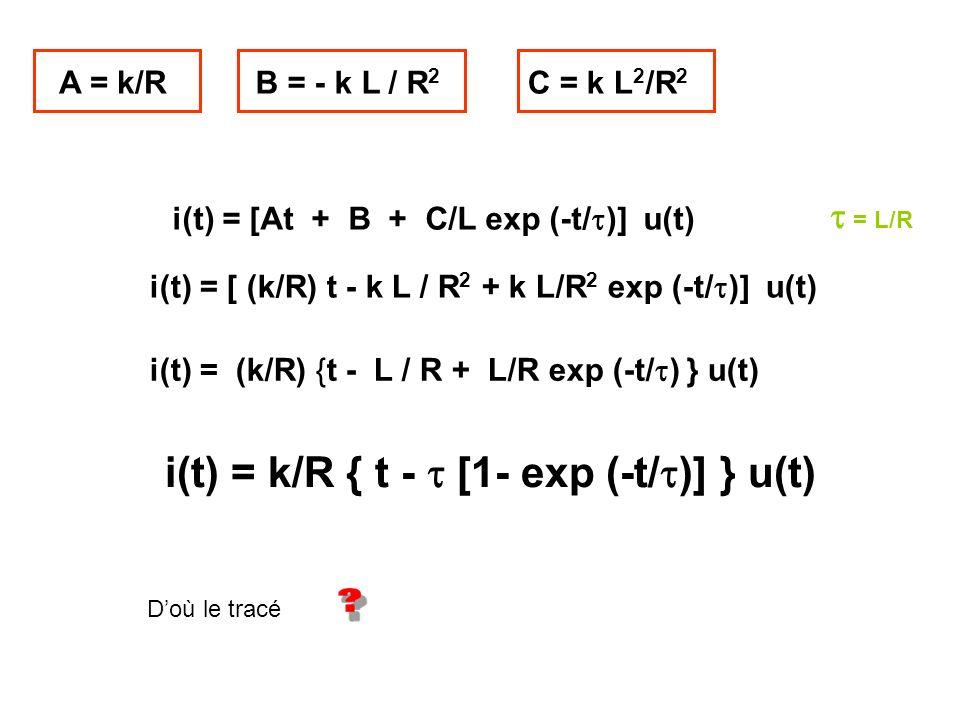 A = k/R B = - k L / R 2 C = k L 2 /R 2 i(t) = [At + B + C/L exp (-t/ )] u(t) i(t) = k/R { t - [1- exp (-t/ )] } u(t) Doù le tracé i(t) = [ (k/R) t - k