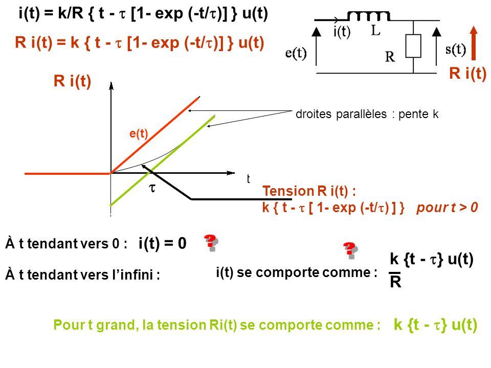 i(t) = k/R { t - [1- exp (-t/ )] } u(t) À t tendant vers 0 : À t tendant vers linfini : t i(t) = 0 i(t) se comporte comme : R i(t) = k { t - [1- exp (