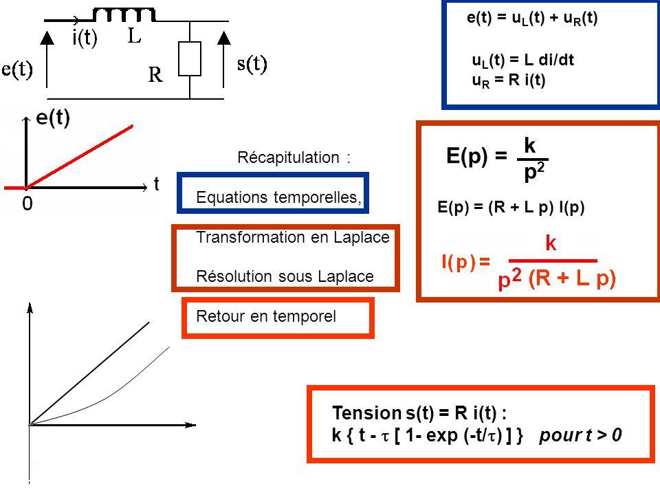 e(t) = u L (t) + u R (t) u L (t) = L di/dt u R = R i(t) E(p) = (R + L p) I(p) k p2p2 E(p) = Tension s(t) = R i(t) : k { t - [ 1- exp (-t/ ) ] } pour t