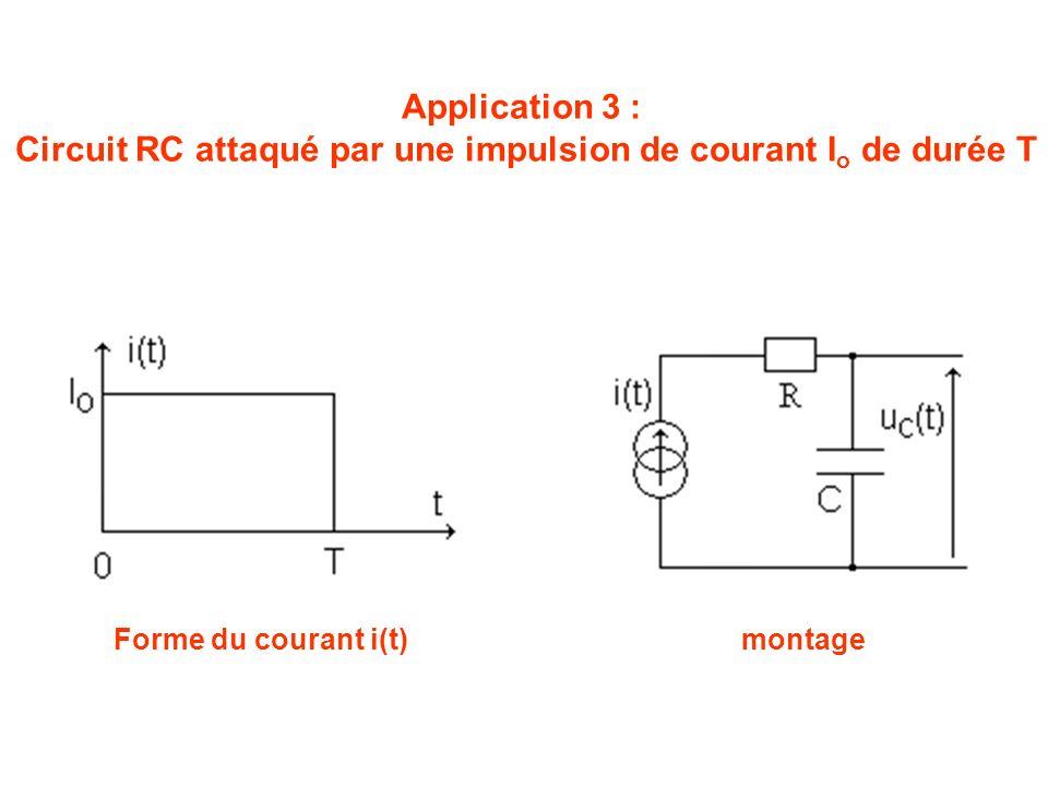 Application 3 : Circuit RC attaqué par une impulsion de courant I o de durée T Forme du courant i(t)montage