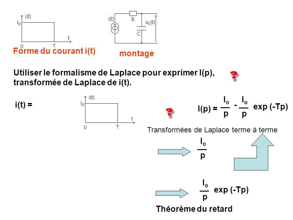 Forme du courant i(t) montage Utiliser le formalisme de Laplace pour exprimer I(p), transformée de Laplace de i(t). i(t) = I o u(t) - I o u(t) retardé