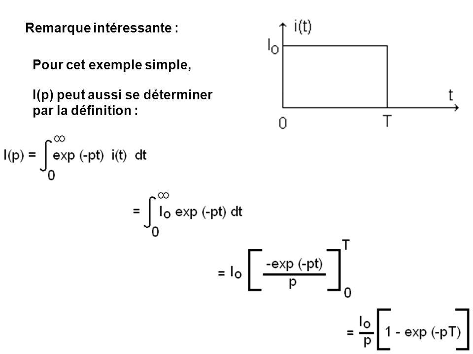 Remarque intéressante : I(p) peut aussi se déterminer par la définition : Pour cet exemple simple,