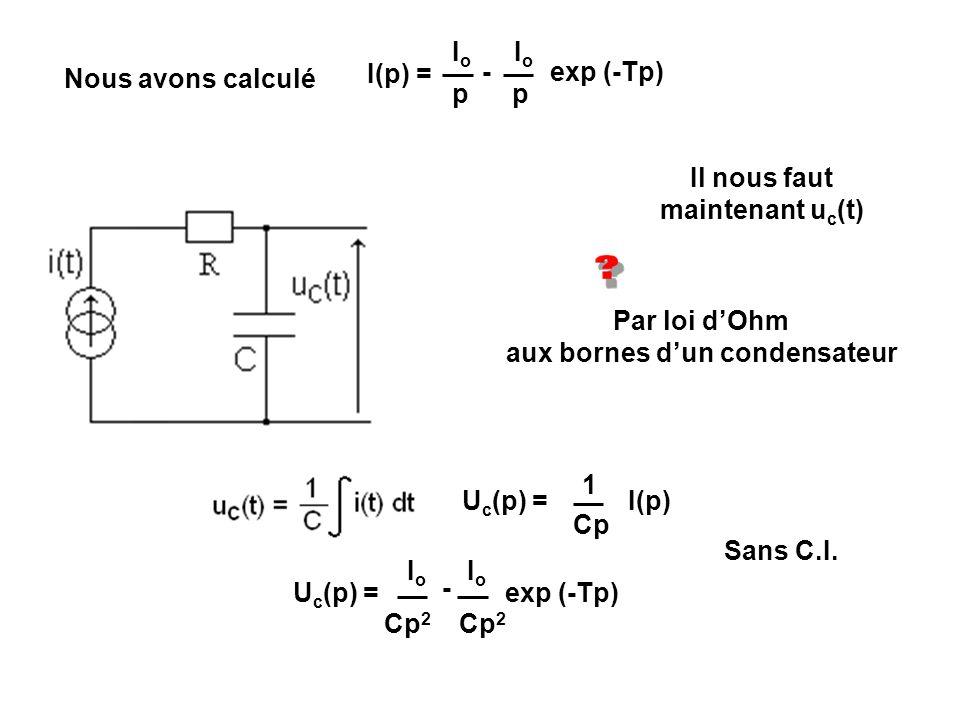 IoIo p IoIo p exp (-Tp)- I(p) = Par loi dOhm aux bornes dun condensateur U c (p) = 1 Cp I(p) Sans C.I. IoIo Cp 2 IoIo exp (-Tp) - U c (p) = Nous avons