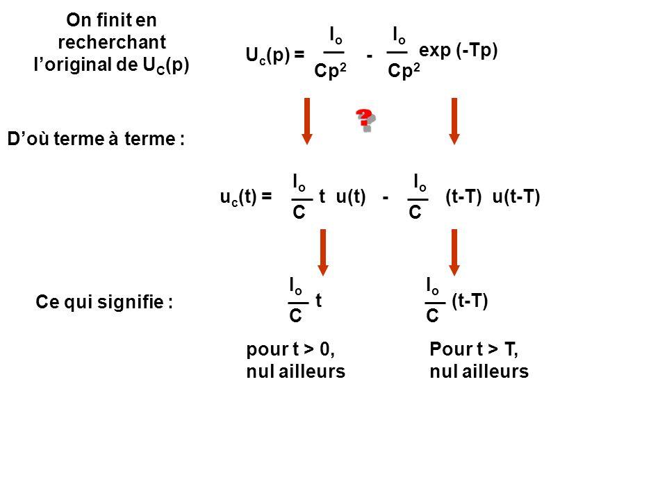 IoIo Cp 2 IoIo exp (-Tp) -U c (p) = Doù terme à terme : IoIo CC u c (t) =-t u(t) IoIo (t-T) u(t-T) IoIo C t IoIo C (t-T) Ce qui signifie : pour t > 0,