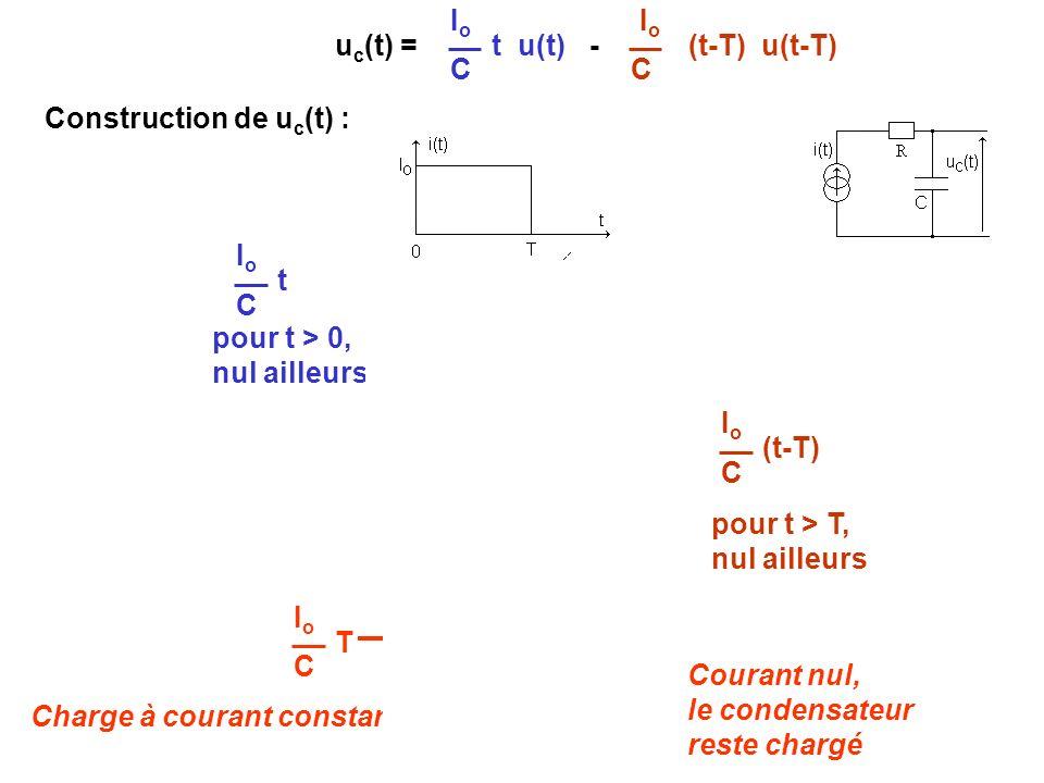 IoIo C t IoIo C (t-T) pour t > 0, nul ailleurs pour t > T, nul ailleurs IoIo CC u c (t) =-t u(t) IoIo (t-T) u(t-T) IoIo C T Construction de u c (t) :