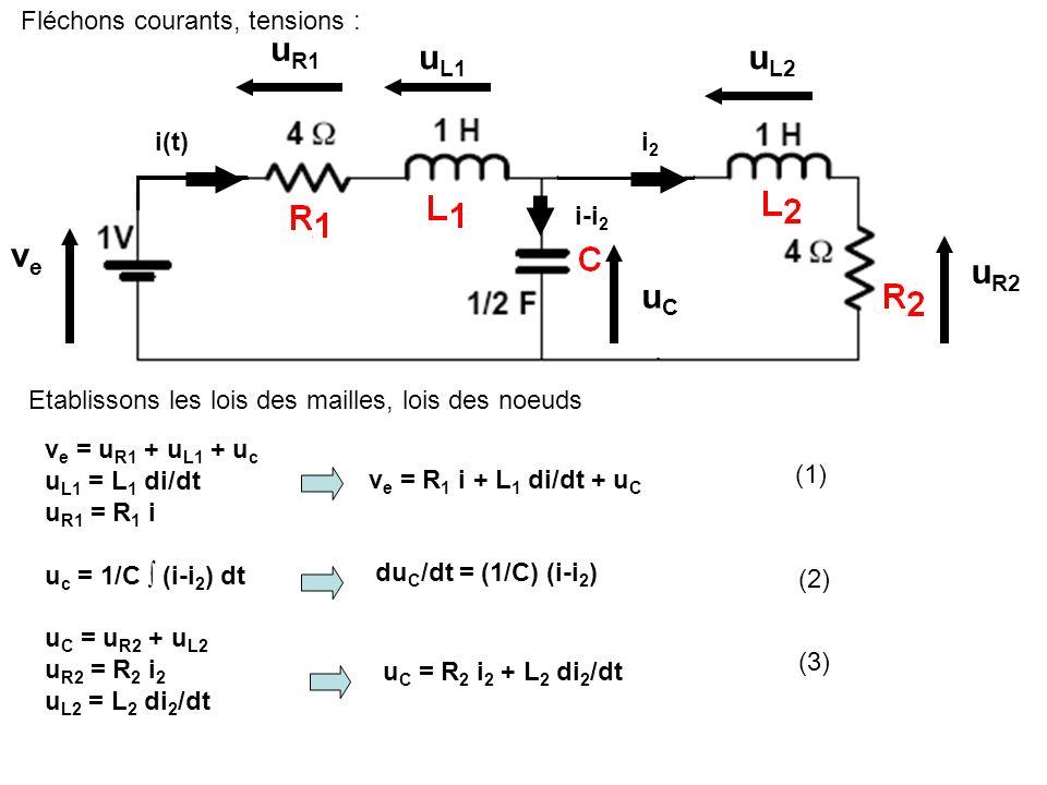 veve u R2 u R1 uCuC u L1 u L2 v e = u R1 + u L1 + u c u L1 = L 1 di/dt u R1 = R 1 i u c = 1/C (i-i 2 ) dt u C = u R2 + u L2 u R2 = R 2 i 2 u L2 = L 2