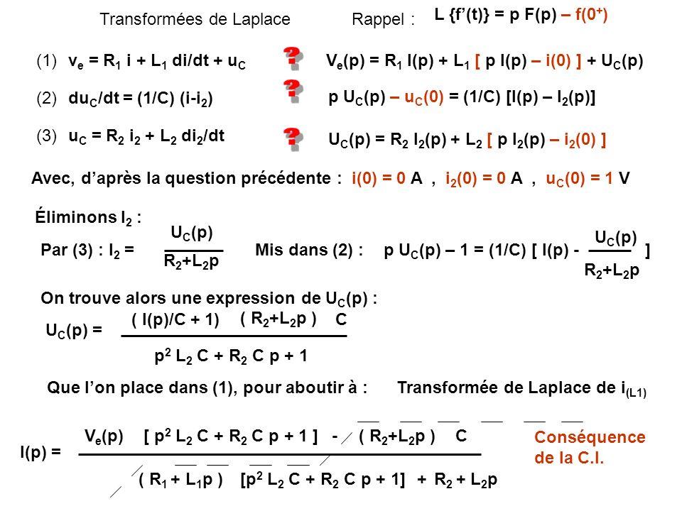 v e = R 1 i + L 1 di/dt + u C du C /dt = (1/C) (i-i 2 ) u C = R 2 i 2 + L 2 di 2 /dt (1) (2) (3) Transformées de LaplaceRappel : L {f(t)} = p F(p) – f