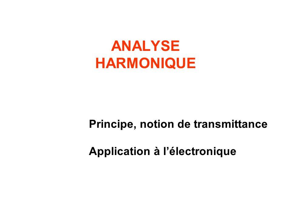 Principe, notion de transmittance Application à lélectronique ANALYSE HARMONIQUE