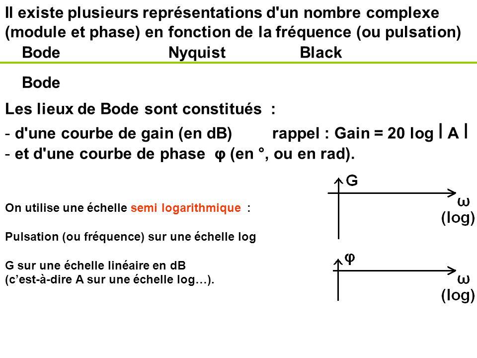 Il existe plusieurs représentations d'un nombre complexe (module et phase) en fonction de la fréquence (ou pulsation) Les lieux de Bode sont constitué