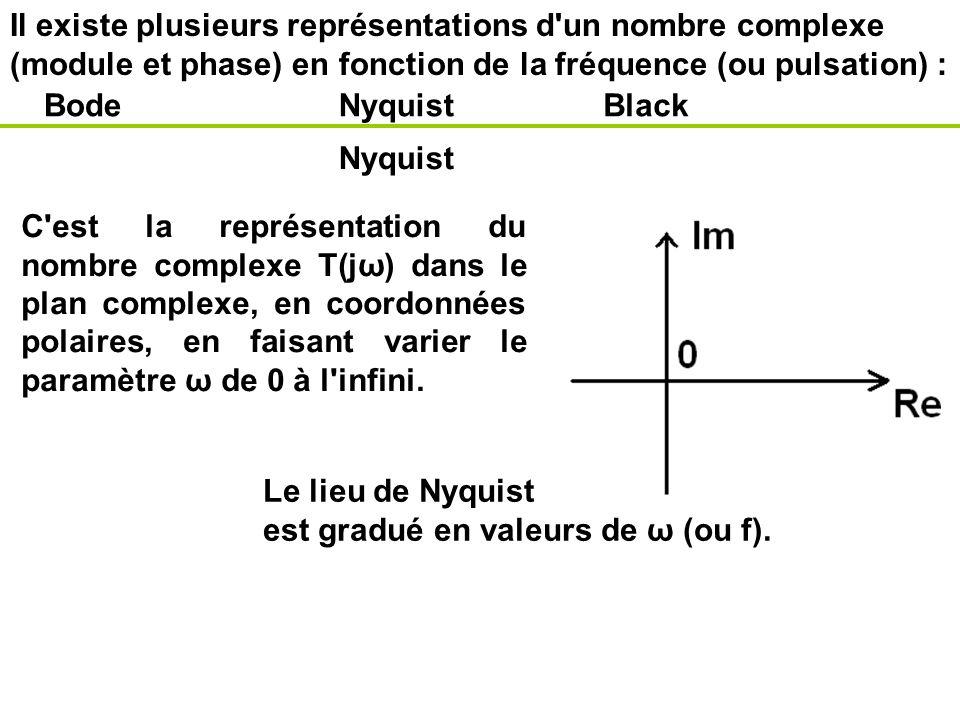 Il existe plusieurs représentations d'un nombre complexe (module et phase) en fonction de la fréquence (ou pulsation) : C'est la représentation du nom