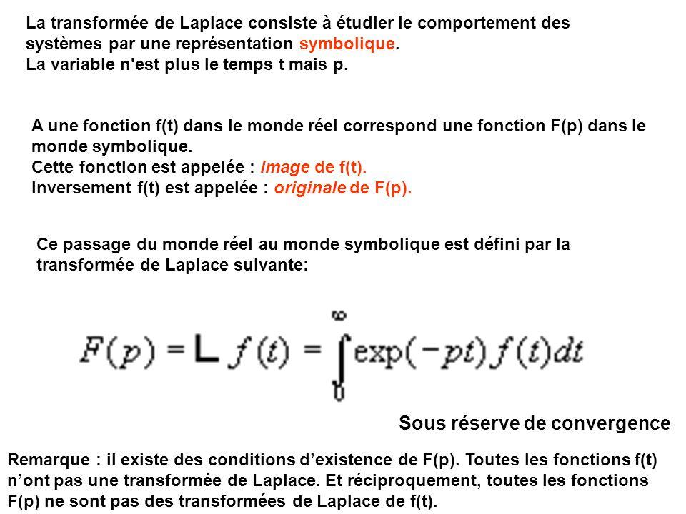 La transformée de Laplace consiste à étudier le comportement des systèmes par une représentation symbolique. La variable n'est plus le temps t mais p.