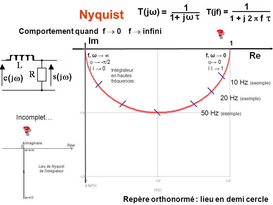 Nyquist Comportement quand f 0f infini Repère orthonormé : lieu en demi cercle 10 Hz (exemple) 20 Hz (exemple) 50 Hz (exemple) 1 Incomplet… Intégrateu