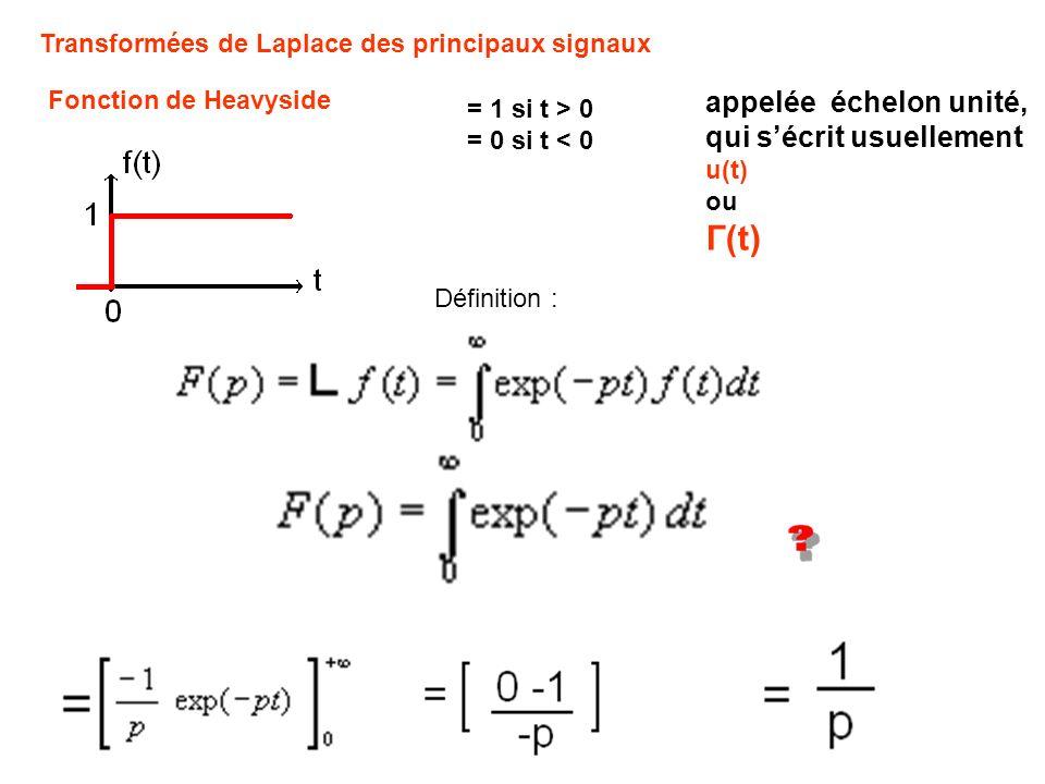 Transformées de Laplace des principaux signaux Fonction de Heavyside = 1 si t > 0 = 0 si t < 0 appelée échelon unité, qui sécrit usuellement u(t) ou Г